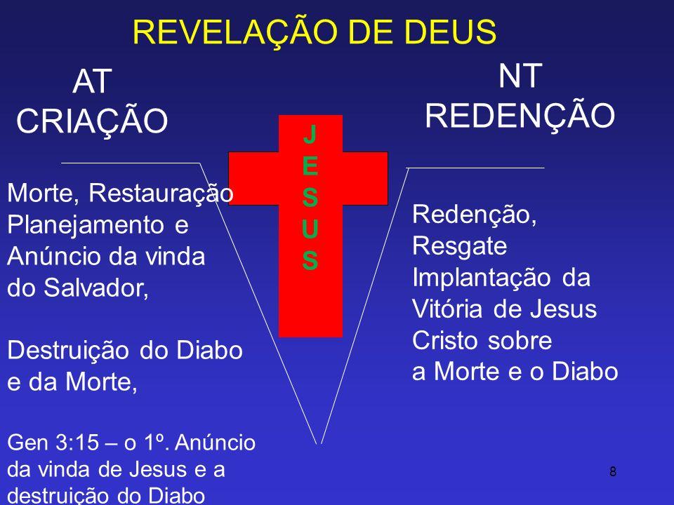 8 REVELAÇÃO DE DEUS AT CRIAÇÃO NT REDENÇÃO JESUSJESUS Morte, Restauração Planejamento e Anúncio da vinda do Salvador, Destruição do Diabo e da Morte,