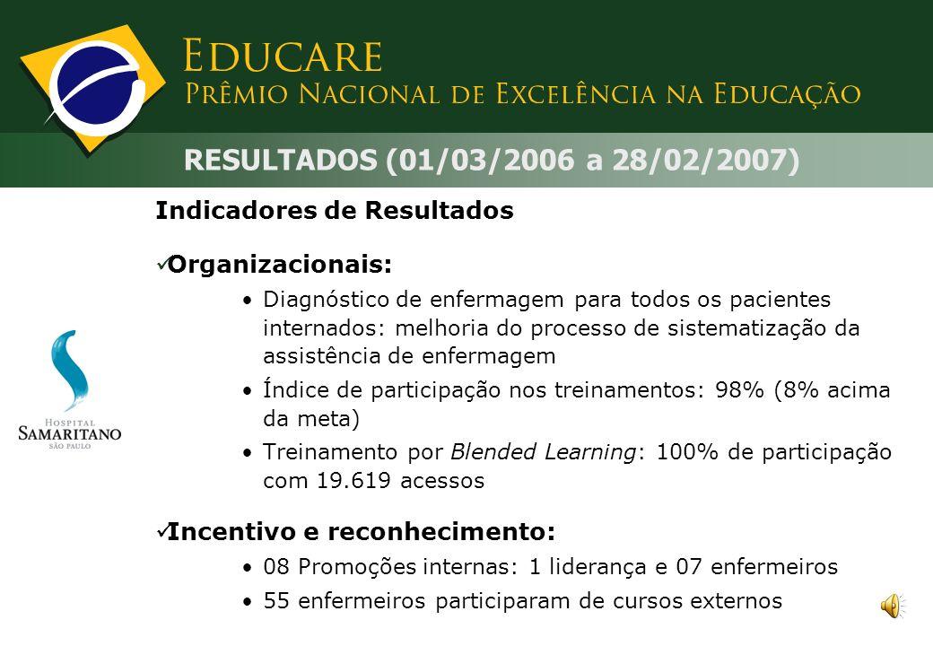 RESULTADOS (01/03/2006 a 28/02/2007) Indicadores de Resultados Educacionais: Turn-over no período de experiência (90 dias): 8% Total de horas/homem/an