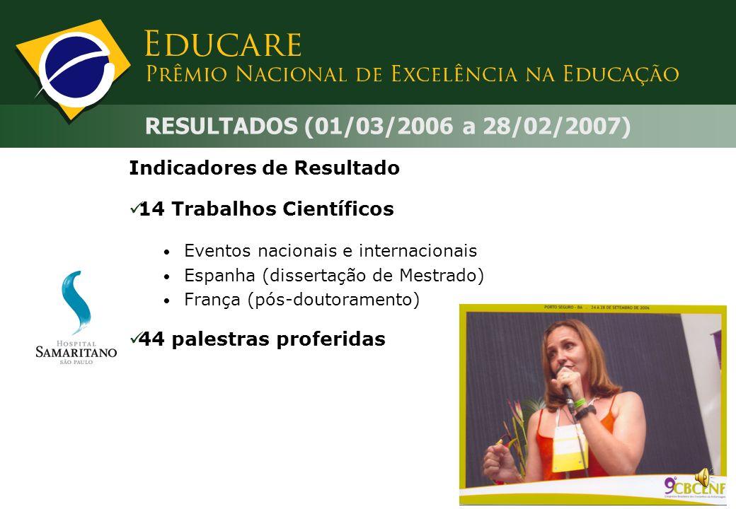 Indicadores de Resultado 26 Publicações Organização de livro 15 capítulos de livros Periódicos nacionais RESULTADOS (01/03/2006 a 28/02/2007)