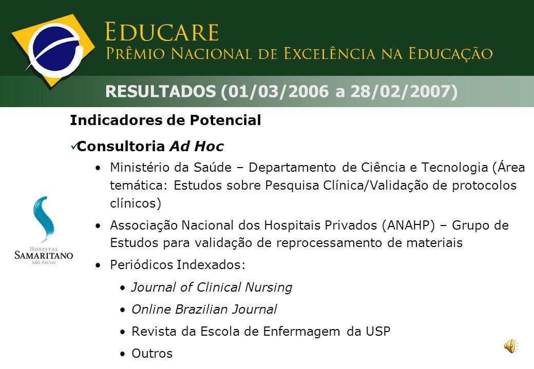 Indicadores de Resultado 14 Trabalhos Científicos Eventos nacionais e internacionais Espanha (dissertação de Mestrado) França (pós-doutoramento) 44 pa