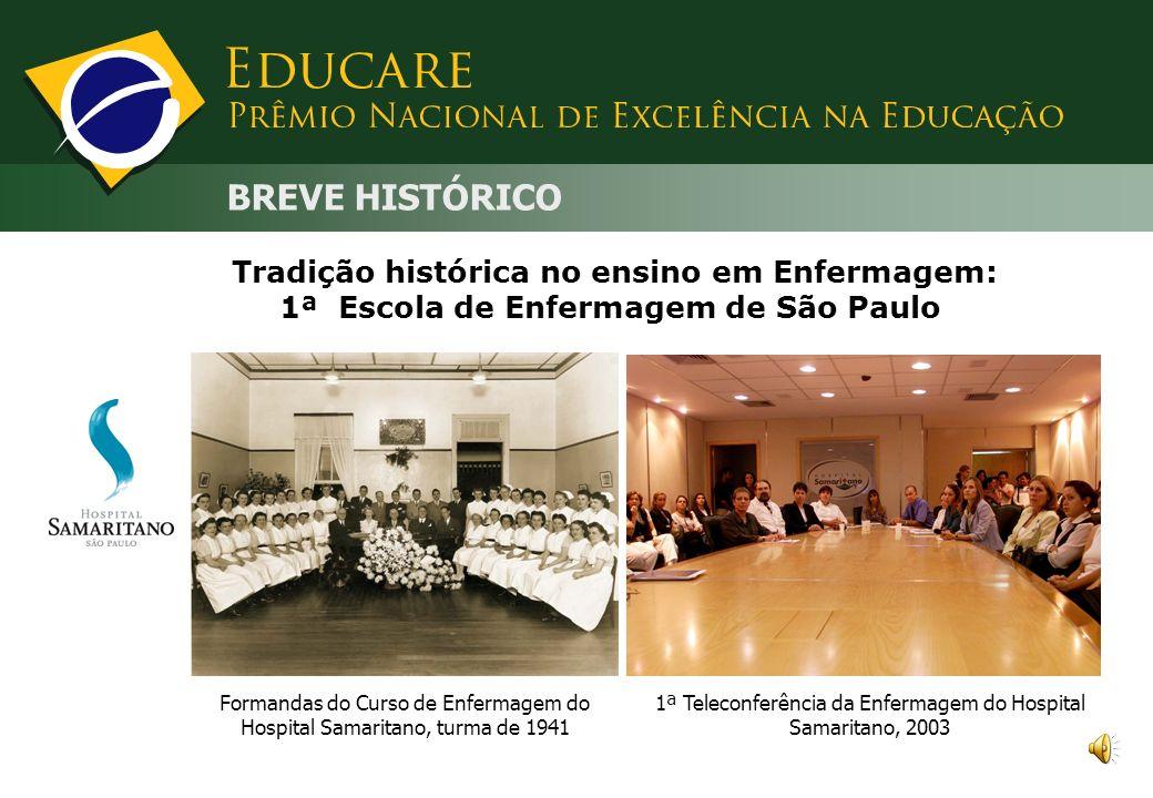 Tradição histórica no ensino em Enfermagem: 1ª Escola de Enfermagem de São Paulo Formandas do Curso de Enfermagem do Hospital Samaritano, turma de 1941 1ª Teleconferência da Enfermagem do Hospital Samaritano, 2003 BREVE HISTÓRICO