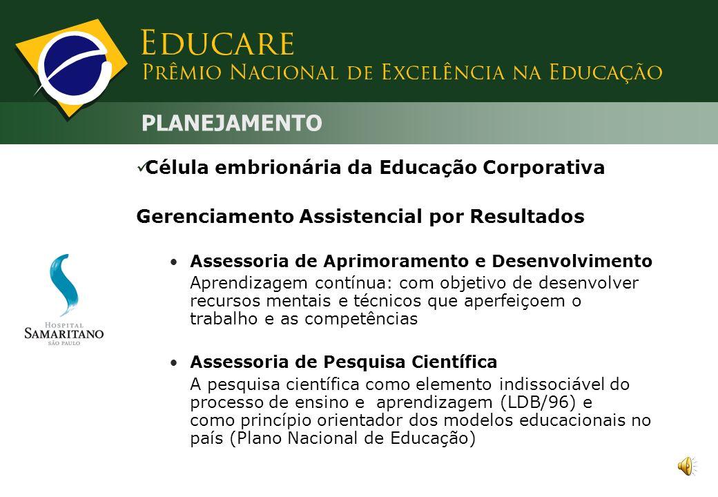 PLANEJAMENTO Célula embrionária da Educação Corporativa Gerenciamento Assistencial por Resultados Assessoria de Aprimoramento e Desenvolvimento Aprendizagem contínua: com objetivo de desenvolver recursos mentais e técnicos que aperfeiçoem o trabalho e as competências Assessoria de Pesquisa Científica A pesquisa científica como elemento indissociável do processo de ensino e aprendizagem (LDB/96) e como princípio orientador dos modelos educacionais no país (Plano Nacional de Educação)