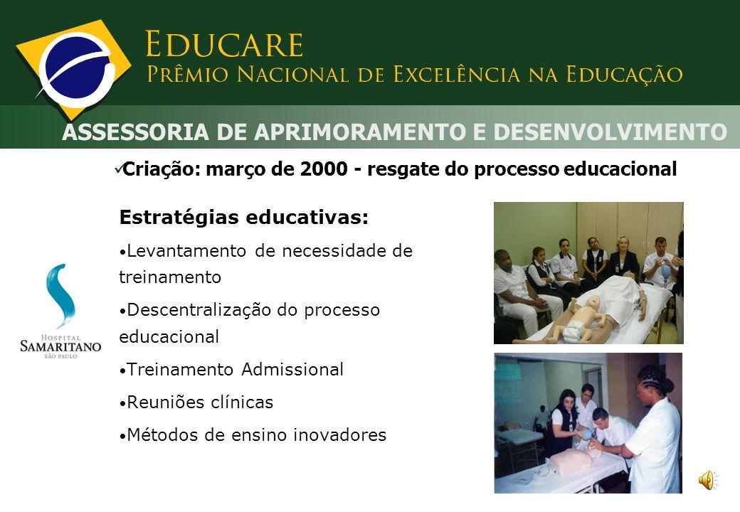 ASSESSORIA DE APRIMORAMENTO E DESENVOLVIMENTO Estratégias educativas: Levantamento de necessidade de treinamento Descentralização do processo educacional Treinamento Admissional Reuniões clínicas Métodos de ensino inovadores Criação: março de 2000 - resgate do processo educacional