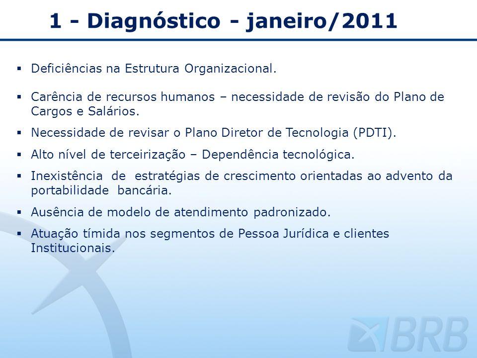 1 - Diagnóstico - janeiro/2011 Deficiências na Estrutura Organizacional. Carência de recursos humanos – necessidade de revisão do Plano de Cargos e Sa