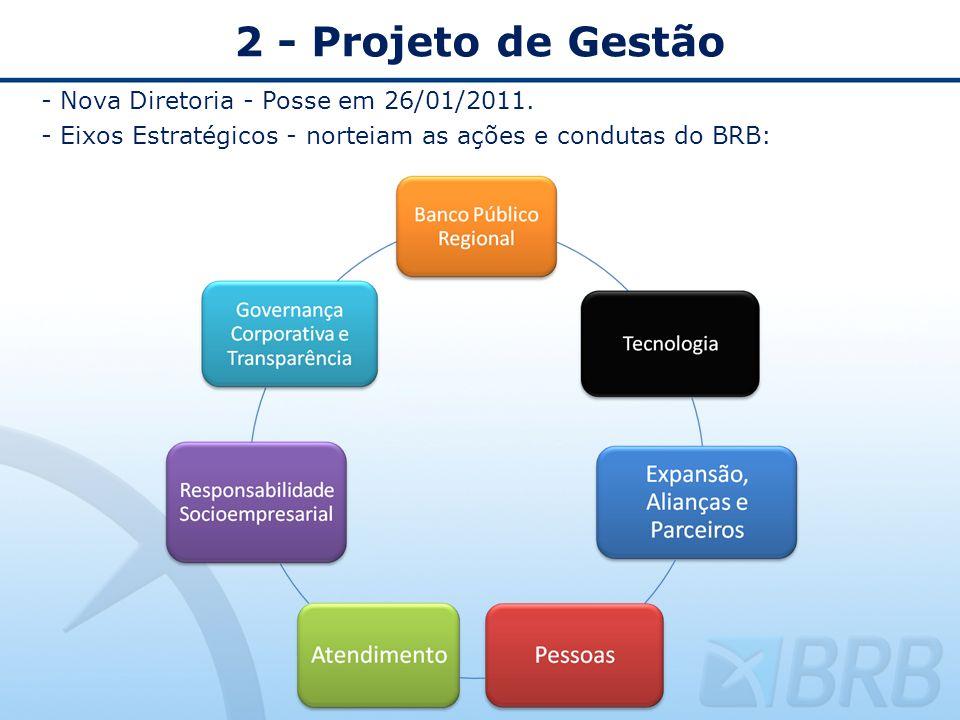 2 - Projeto de Gestão - Nova Diretoria - Posse em 26/01/2011. - Eixos Estratégicos - norteiam as ações e condutas do BRB: