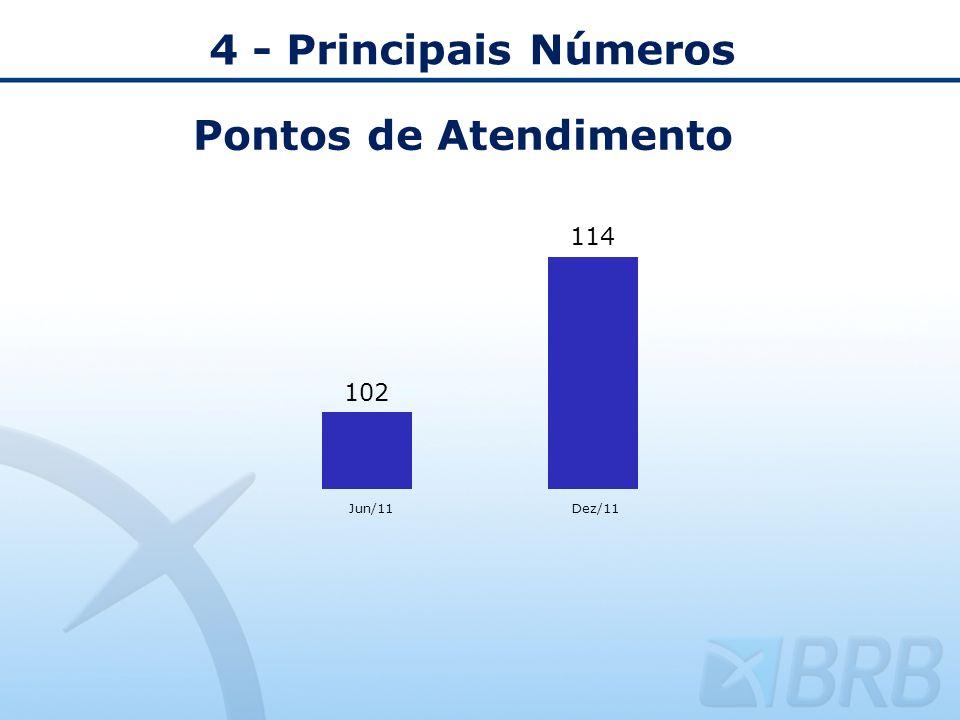 4 - Principais Números Lucro Líquido Crescimento de 9,66% Em milhões Jun/10Jun/11