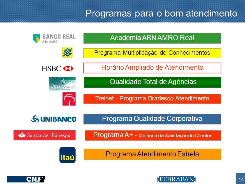 14 Programa Atendimento Estrela Academia ABN AMRO Real Horário Ampliado de Atendimento Programa Qualidade Corporativa Treinet - Programa Bradesco Aten