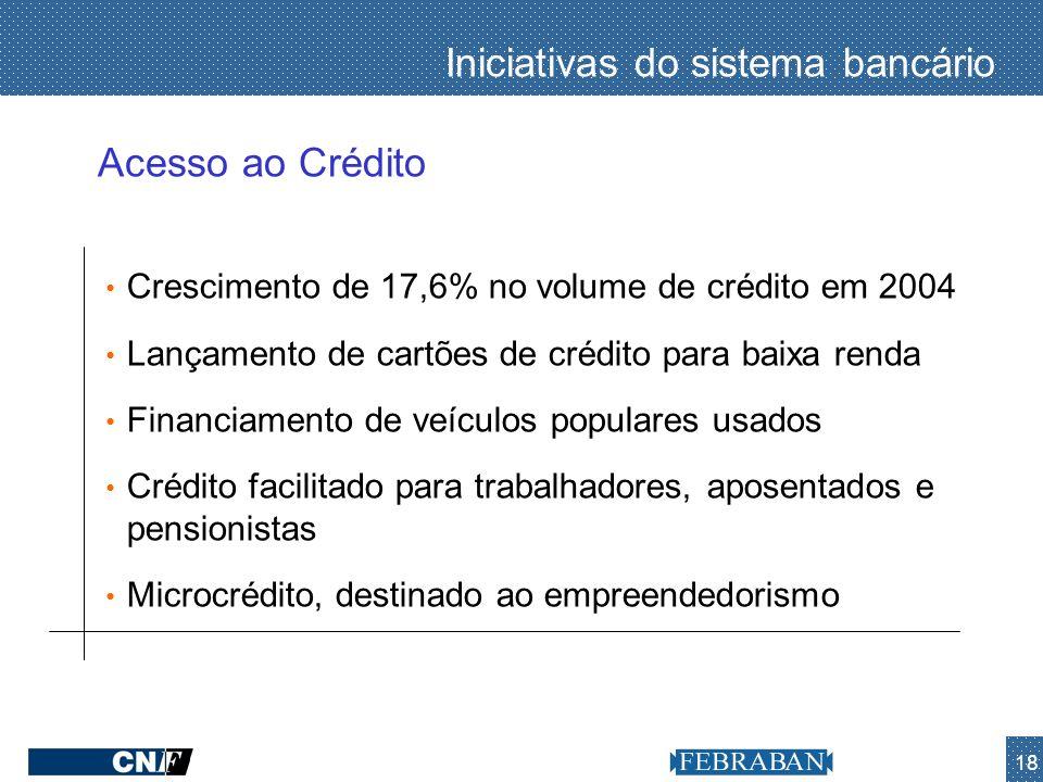 18 Acesso ao Crédito Iniciativas do sistema bancário Crescimento de 17,6% no volume de crédito em 2004 Lançamento de cartões de crédito para baixa ren