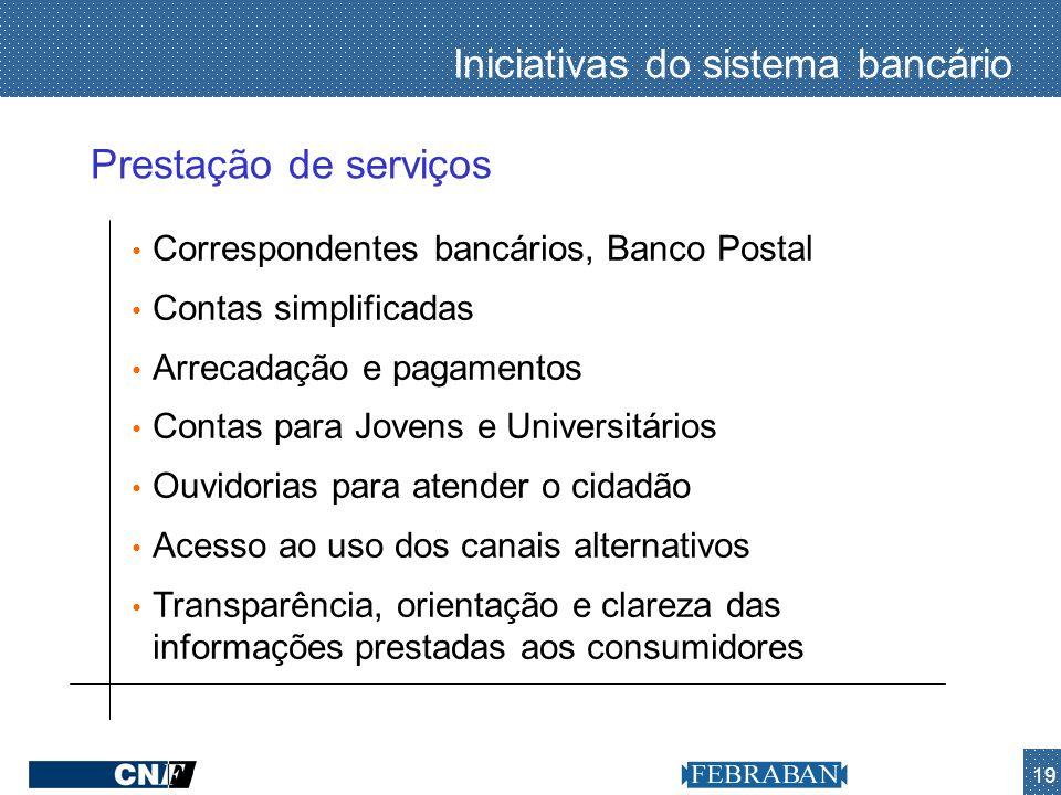 19 Prestação de serviços Iniciativas do sistema bancário Correspondentes bancários, Banco Postal Contas simplificadas Arrecadação e pagamentos Contas