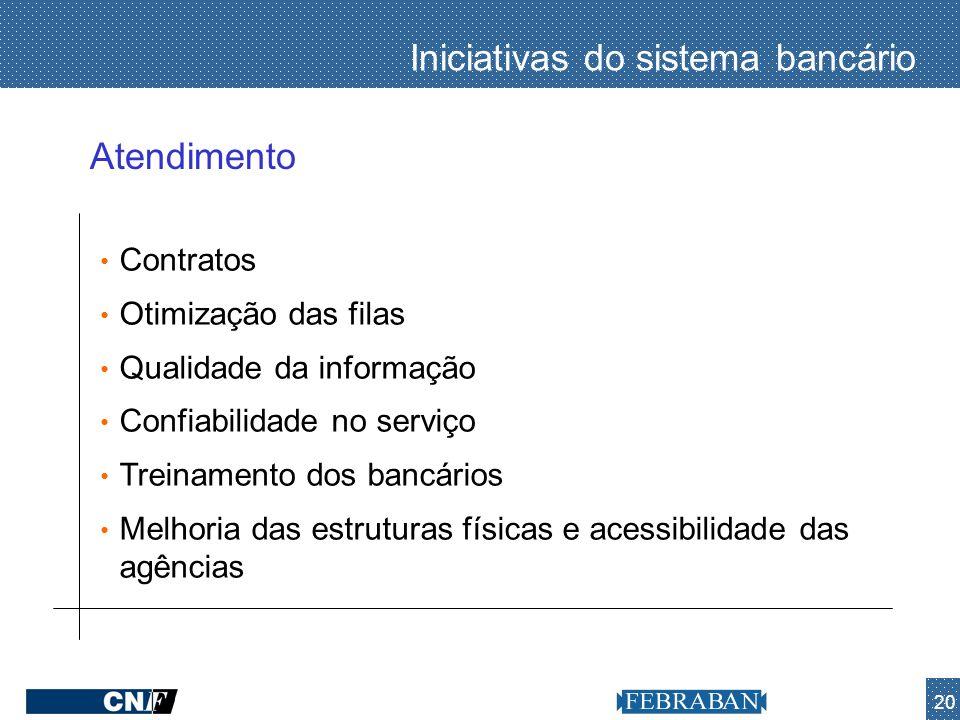 20 Atendimento Contratos Otimização das filas Qualidade da informação Confiabilidade no serviço Treinamento dos bancários Melhoria das estruturas físi