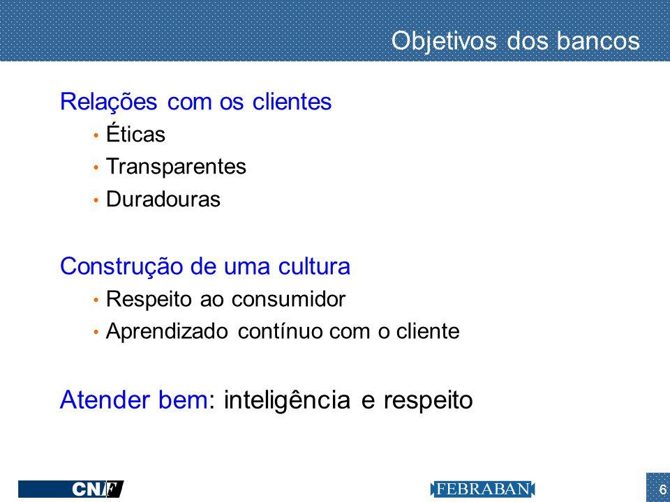 6 Relações com os clientes Éticas Transparentes Duradouras Objetivos dos bancos Construção de uma cultura Respeito ao consumidor Aprendizado contínuo