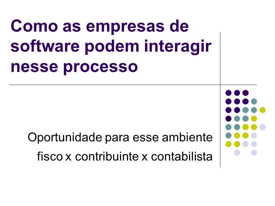 Como as empresas de software podem interagir nesse processo Oportunidade para esse ambiente fisco x contribuinte x contabilista