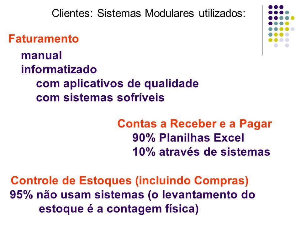 Faturamento manual informatizado com aplicativos de qualidade com sistemas sofríveis Contas a Receber e a Pagar 90% Planilhas Excel 10% através de sis