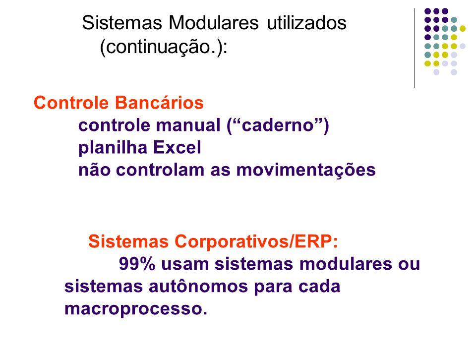 Controle Bancários controle manual (caderno) planilha Excel não controlam as movimentações Sistemas Corporativos/ERP: 99% usam sistemas modulares ou sistemas autônomos para cada macroprocesso.