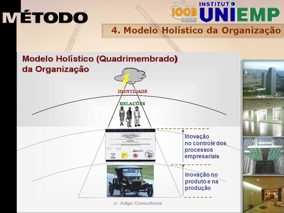 Inovação no produto e na produção Inovação no controle dos processos empresariais