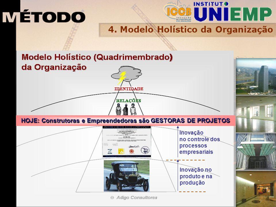 4. Modelo Holístico da Organização Inovação no produto e na produção Inovação no controle dos processos empresariais HOJE: Construtoras e Empreendedor