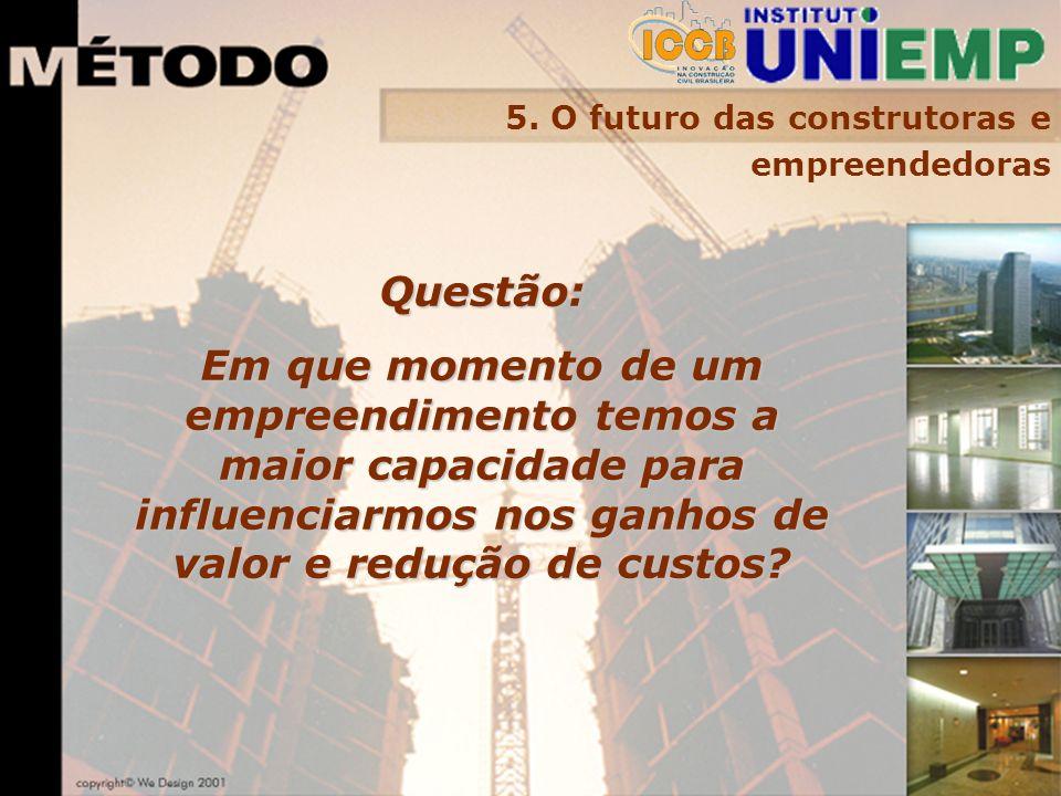 5. O futuro das construtoras e empreendedoras Questão: Em que momento de um empreendimento temos a maior capacidade para influenciarmos nos ganhos de