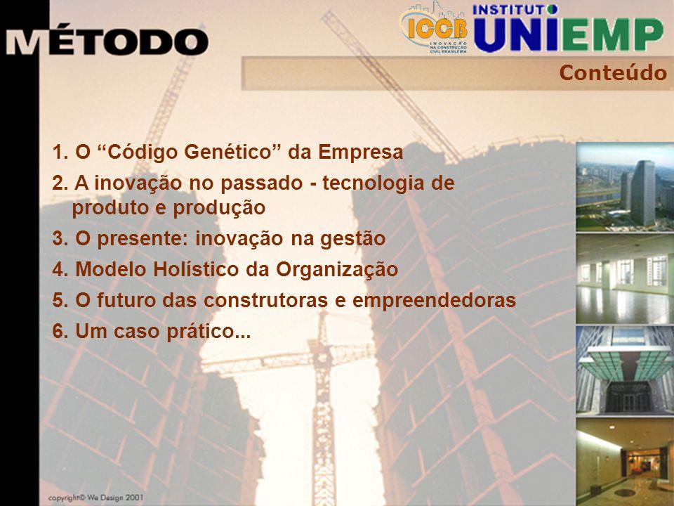 Conteúdo 1. O Código Genético da Empresa 2.