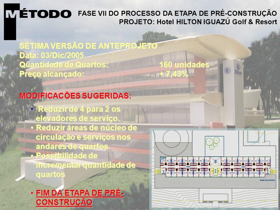 SÉTIMA VERSÃO DE ANTEPROJETO Data: 03/Dic/2005 Quantidade de Quartos:160 unidades Preço alcançado:+ 7,43% MODIFICACÕES SUGERIDAS: Reduzir de 4 para 2 os elevadores de serviço.