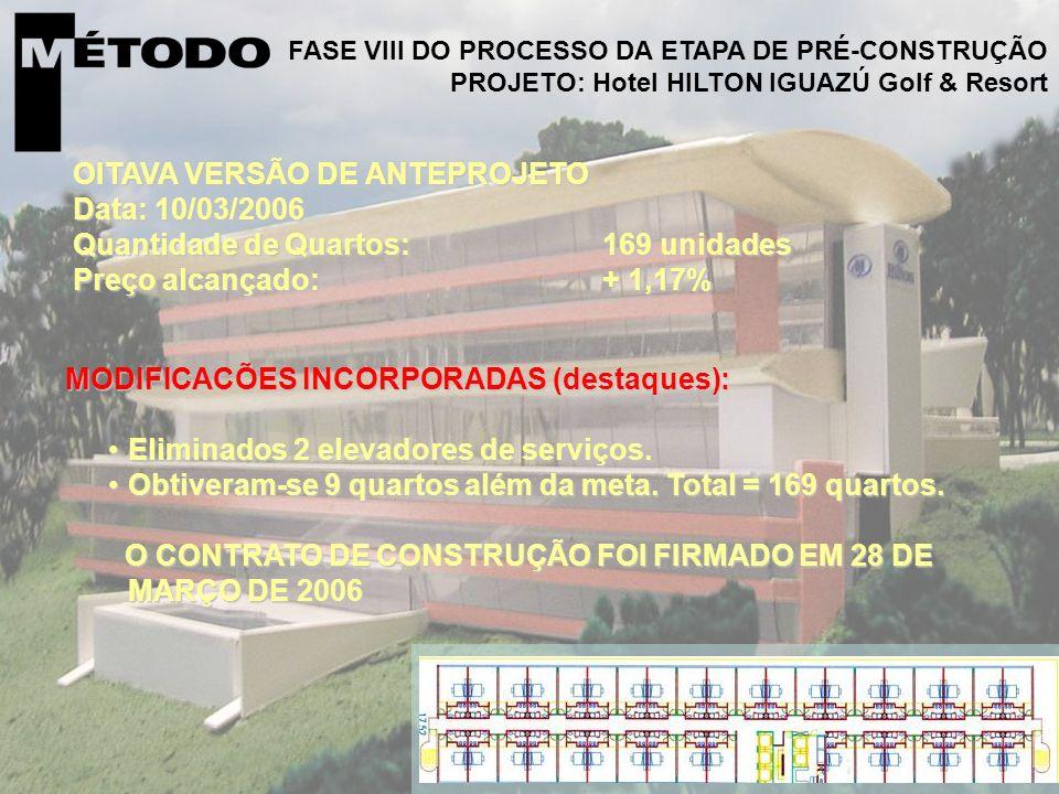 OITAVAVERSÃO DE ANTEPROJETO OITAVA VERSÃO DE ANTEPROJETO Data: 10/03/2006 Quantidade de Quartos:169 unidades Preço alcançado:+ 1,17% MODIFICACÕES INCORPORADAS (destaques): Eliminados 2 elevadores de serviços.Eliminados 2 elevadores de serviços.
