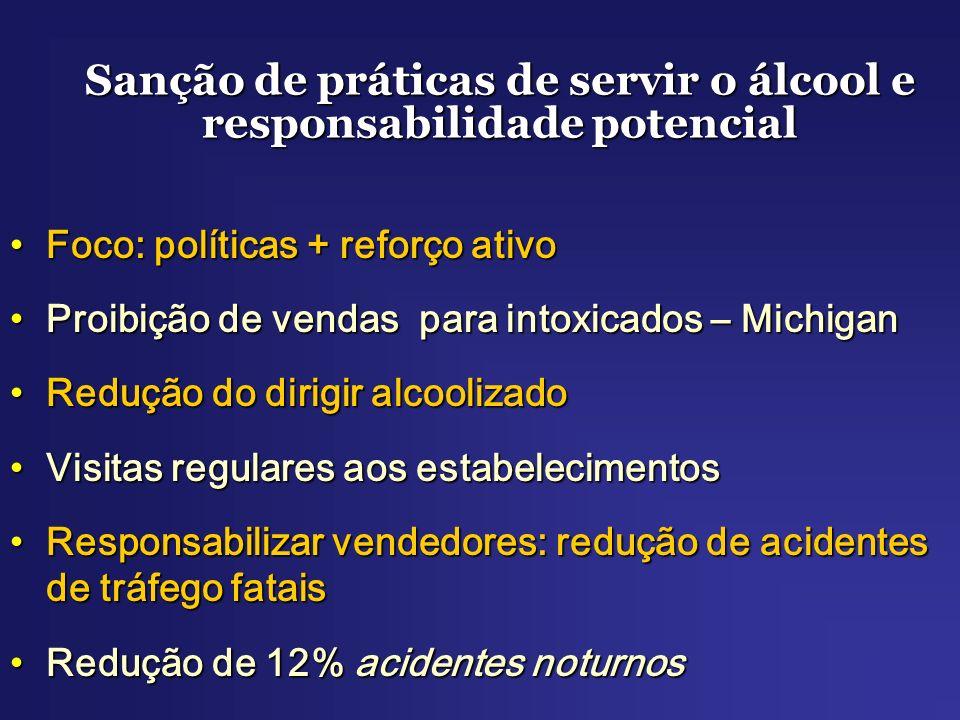 Quanto menos o processo político apóia medidas de controle geral e de taxação do álcool, mais importantes as estratégias de RD se tornam.