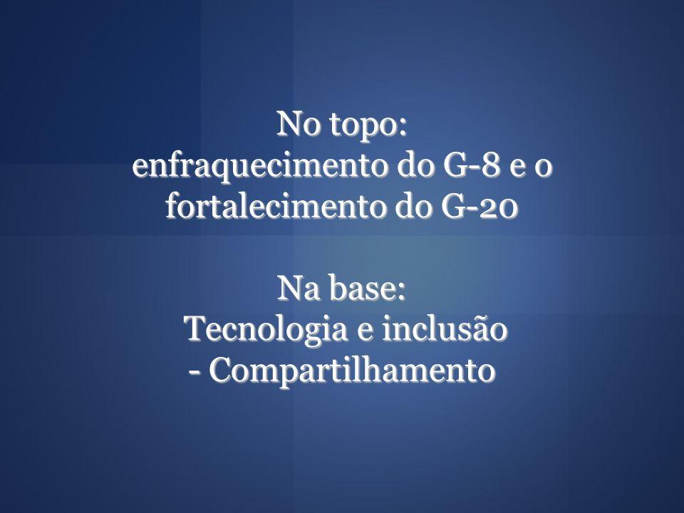 No topo: enfraquecimento do G-8 e o fortalecimento do G-20 Na base: Tecnologia e inclusão - Compartilhamento Tecnologia e inclusão - Compartilhamento