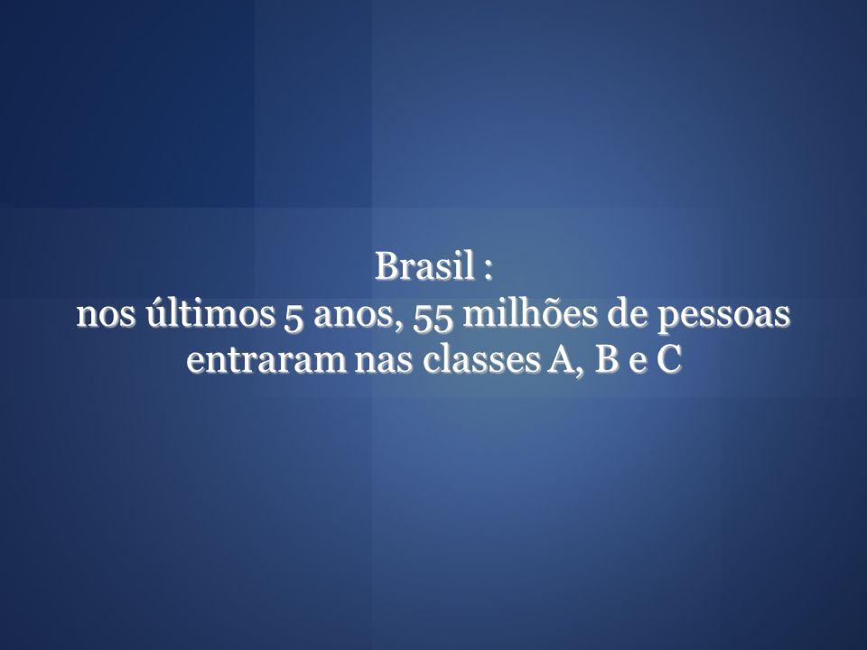 Brasil : nos últimos 5 anos, 55 milhões de pessoas entraram nas classes A, B e C