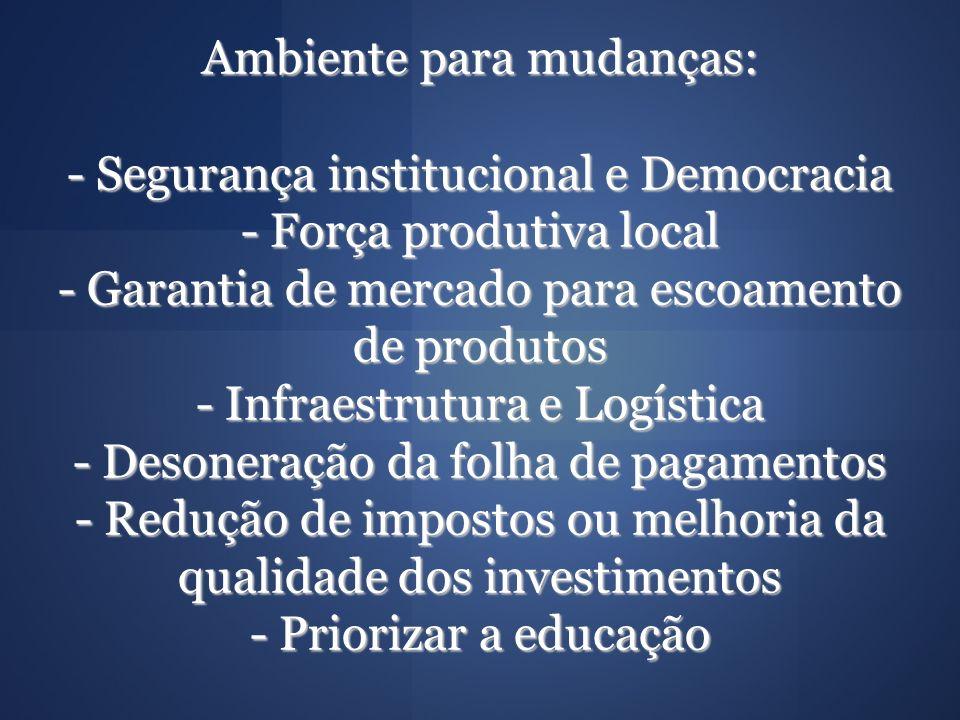 Ambiente para mudanças: - Segurança institucional e Democracia - Força produtiva local - Garantia de mercado para escoamento de produtos - Infraestrut