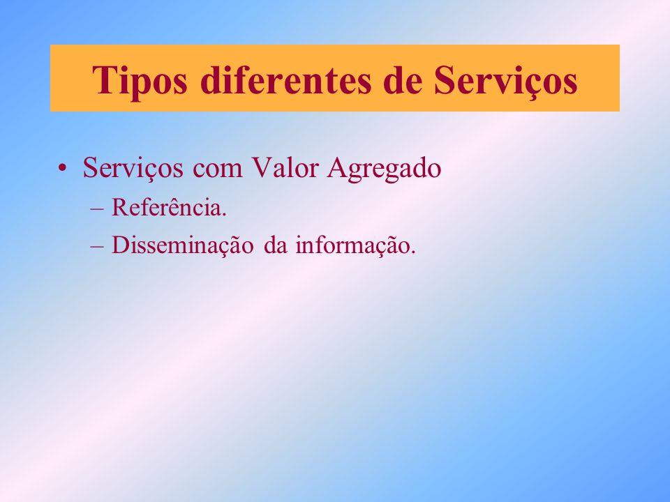 Tipos diferentes de Serviços Serviços com Valor Agregado –Referência. –Disseminação da informação.