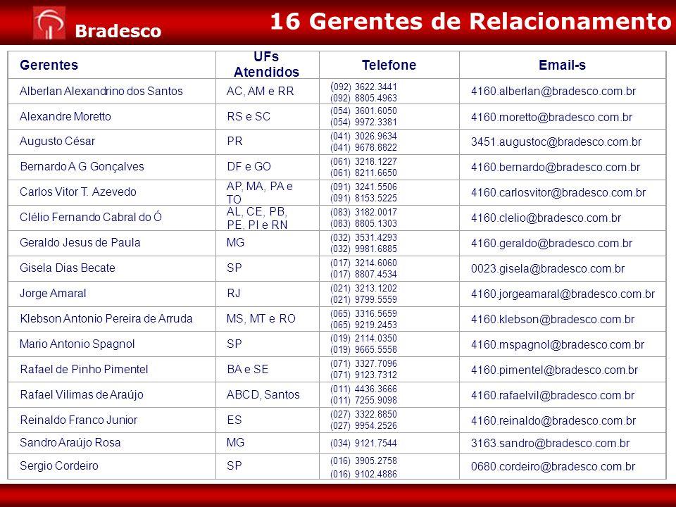 Expansão de Negócios para Varejo Diretoria de Pessoa Jurídica 16 Bradesco Gerentes UFs Atendidos TelefoneEmail-s Alberlan Alexandrino dos SantosAC, AM