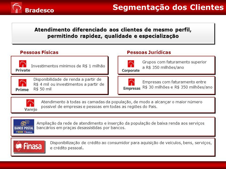 Expansão de Negócios para Varejo Diretoria de Pessoa Jurídica 4 Bradesco ATUAÇÃO DO BRADESCO EM ARRANJOS PRODUTIVOS LOCAIS ATUAÇÃO DO BRADESCO EM ARRANJOS PRODUTIVOS LOCAIS