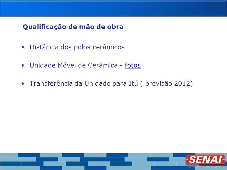 8 Qualificação de mão de obra Distância dos pólos cerâmicos Unidade Móvel de Cerâmica - fotosfotos Transferência da Unidade para Itú ( previsão 2012)