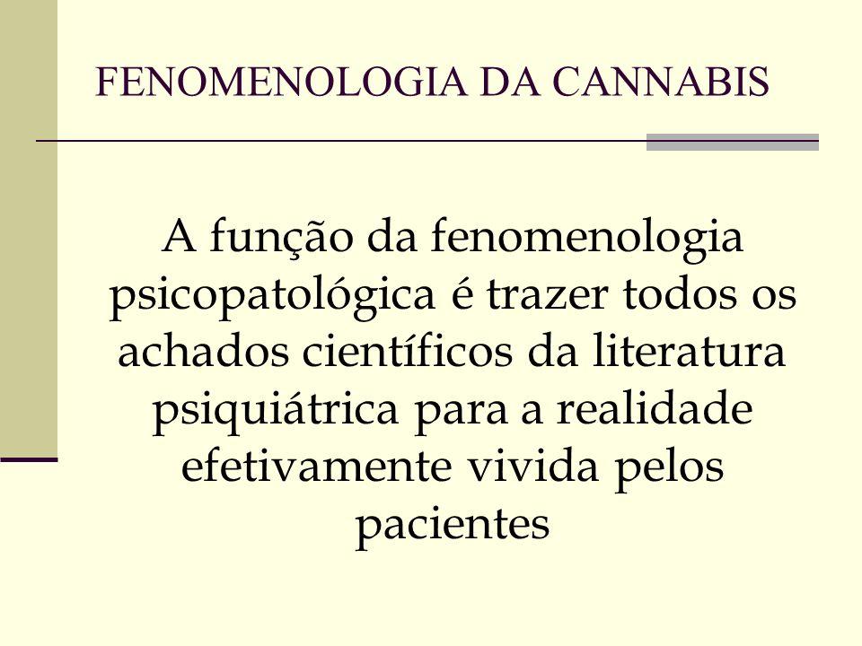 FENOMENOLOGIA DA CANNABIS A função da fenomenologia psicopatológica é trazer todos os achados científicos da literatura psiquiátrica para a realidade