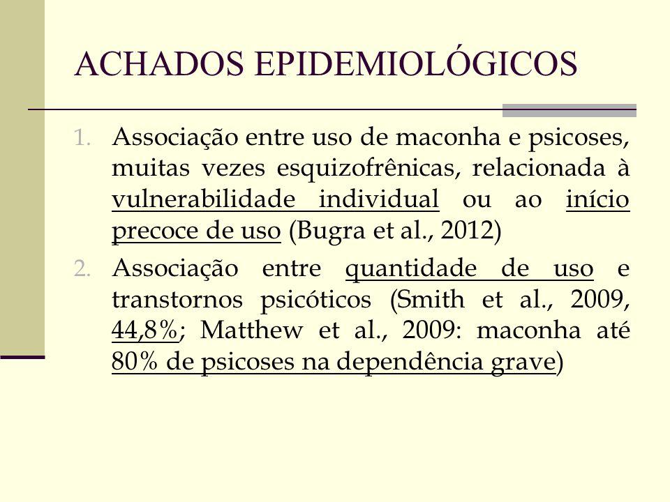 ACHADOS EPIDEMIOLÓGICOS 1. Associação entre uso de maconha e psicoses, muitas vezes esquizofrênicas, relacionada à vulnerabilidade individual ou ao in