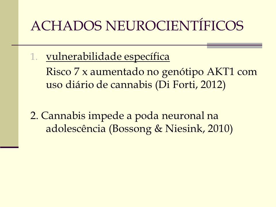 ACHADOS NEUROCIENTÍFICOS 1. vulnerabilidade específica Risco 7 x aumentado no genótipo AKT1 com uso diário de cannabis (Di Forti, 2012) 2. Cannabis im