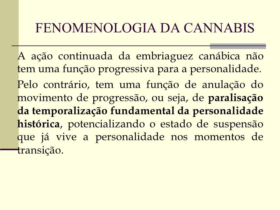 FENOMENOLOGIA DA CANNABIS A ação continuada da embriaguez canábica não tem uma função progressiva para a personalidade. Pelo contrário, tem uma função