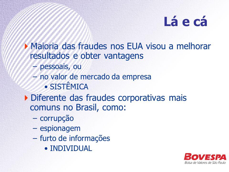 Mas tudo será insuficiente sem ética Risco de sufocar iniciativas por excesso de regulação, que não poderá substituir...