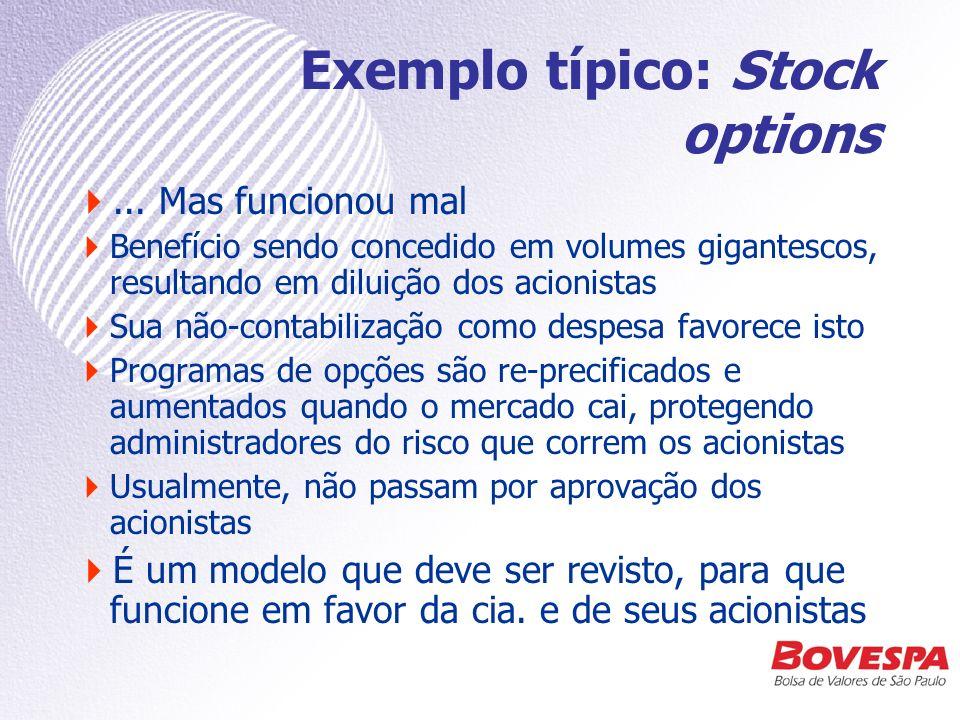Particularidades do Brasil Elevada tributação legitima o planejamento fiscal Meios que evitem/reduzam o pagamento de impostos (na contabilidade ou antes dela) quase nem são considerados pouco éticos ou socialmente irresponsáveis
