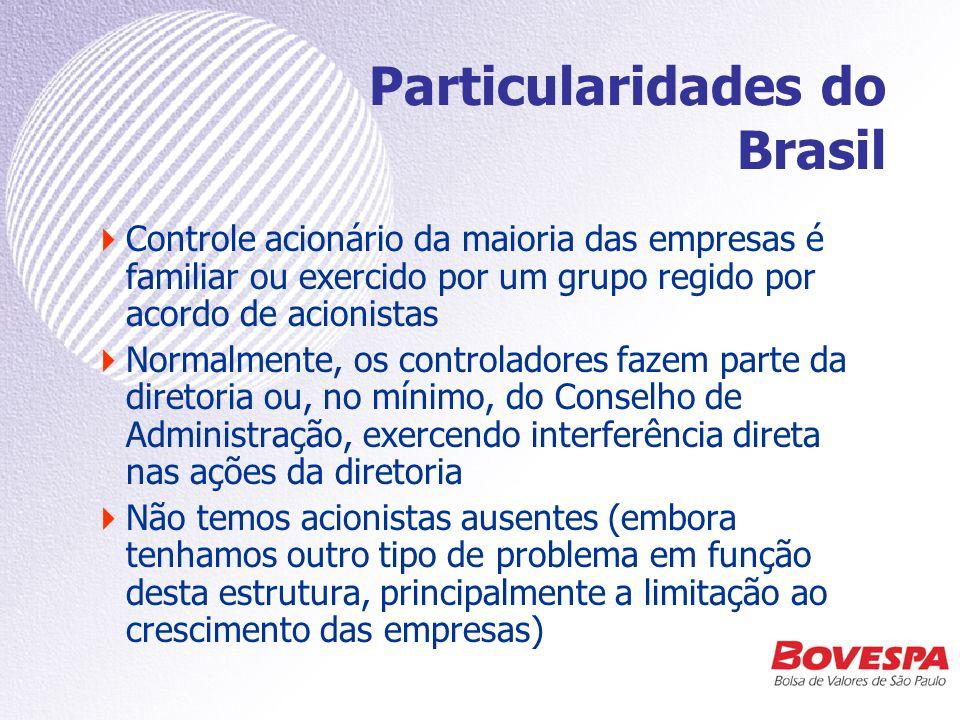 Regulamentação no Brasil Instrução CVM nº 308 (1999) proíbe a utilização, por companhia aberta, da mesma empresa para auditoria e consultoria e obriga o rodízio de auditores a cada 5 anos –Mesmo estando sob contestação na Justiça, esta norma vem sendo aplicada por diversas empresas brasileiras