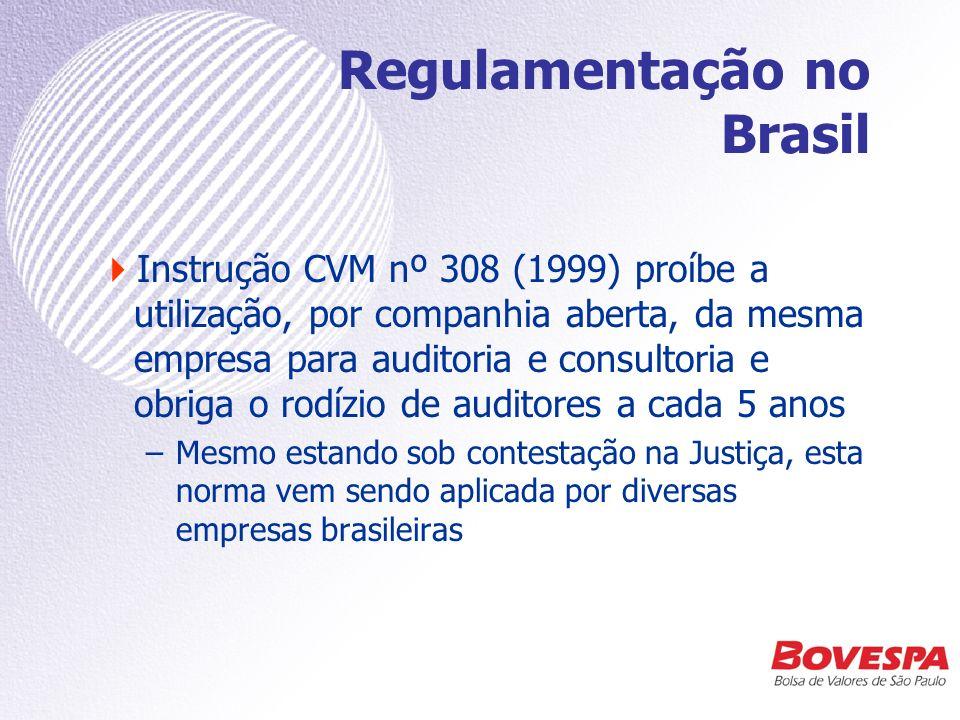 Regulamentação no Brasil Administradores já assinam balanços e assumem responsabilidade por seu conteúdo Planos de opção de compra de ações para empregados devem ser aprovados pelos acionistas