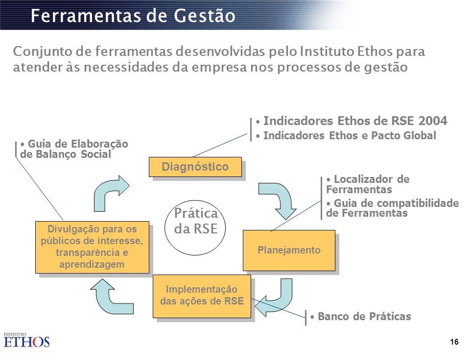 15 Em termos práticos, implementar a RSE é cuidar da qualidade dos relacionamentos da empresa com os seus diversos públicos e dos impactos econômicos,
