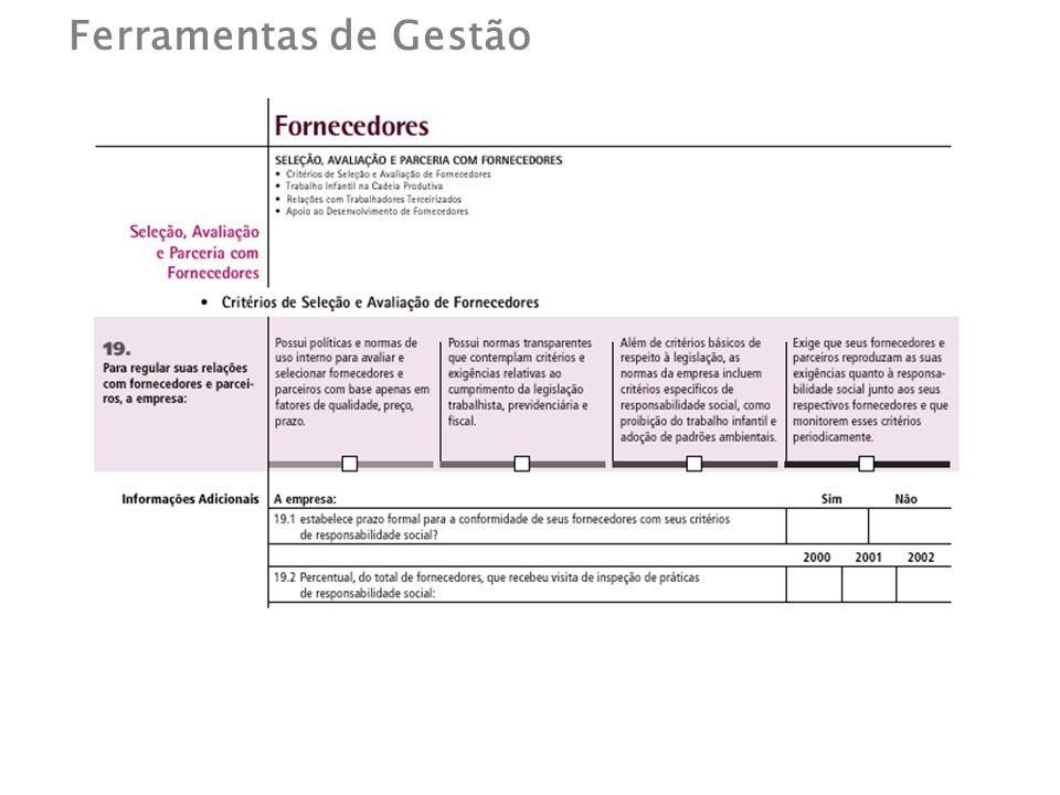 16 Conjunto de ferramentas desenvolvidas pelo Instituto Ethos para atender às necessidades da empresa nos processos de gestão Diagnóstico Planejamento