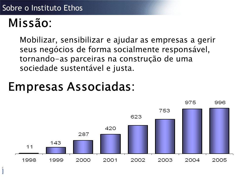 1 Gestão de Projetos com Responsabilidade Social Paulo Itacarambi – Mar/05