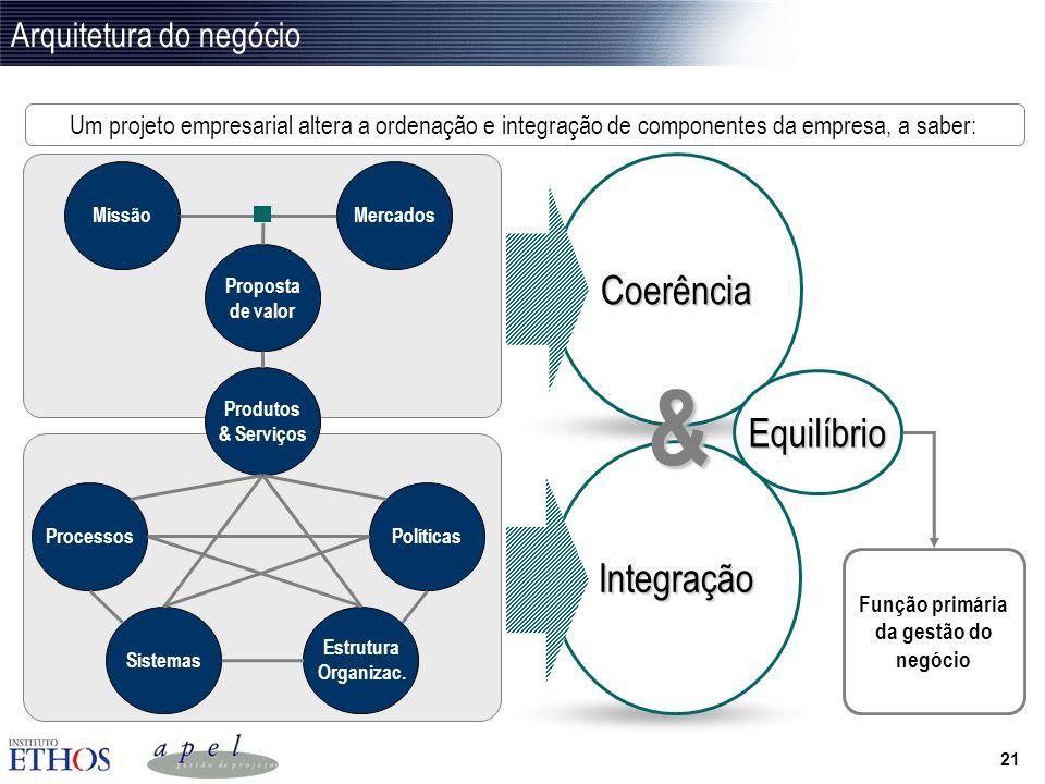 GESTÃO DE PROJETOS E RESPONSABILIDADE SOCIAL Quais considerações devem ser feitas quando tomamos por base as práticas de Gestão de Projetos Empresaria