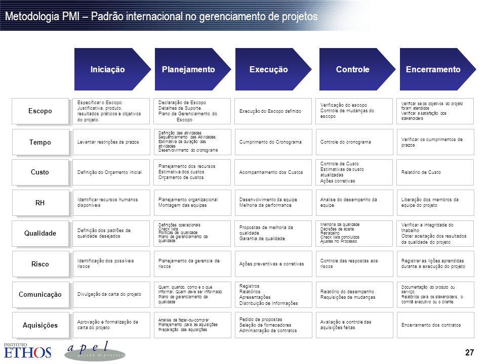 26 Mudanças culturais, de essência Projetos com Responsabilidade Social Incorporação das premissas de RSC&DS nas diretrizes estratégicas do projeto; D