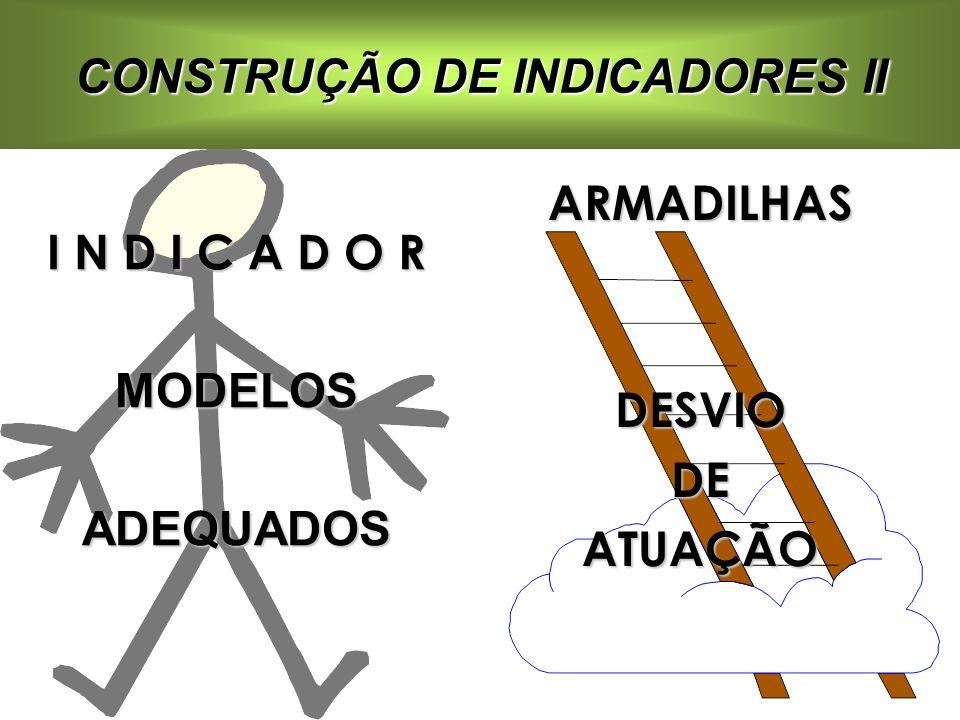 CONSTRUÇÃO DE INDICADORES II I N D I C A D O R MODELOSADEQUADOS ARMADILHASDESVIODEATUAÇÃO