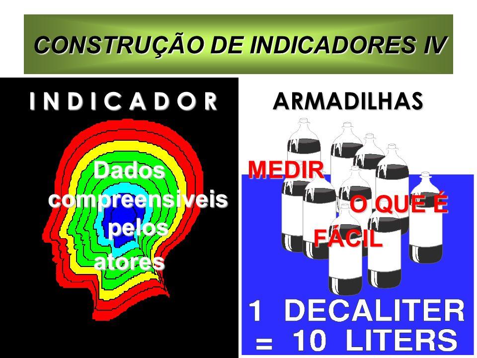 CONSTRUÇÃO DE INDICADORES IV I N D I C A D O R Dados compreensiveis pelos atoresARMADILHASMEDIR O QUE É FÁCIL