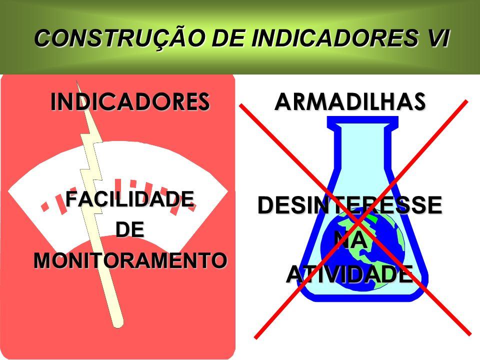 INDICADORESFACILIDADEDEMONITORAMENTOARMADILHASDESINTERESSENAATIVIDADE CONSTRUÇÃO DE INDICADORES VI