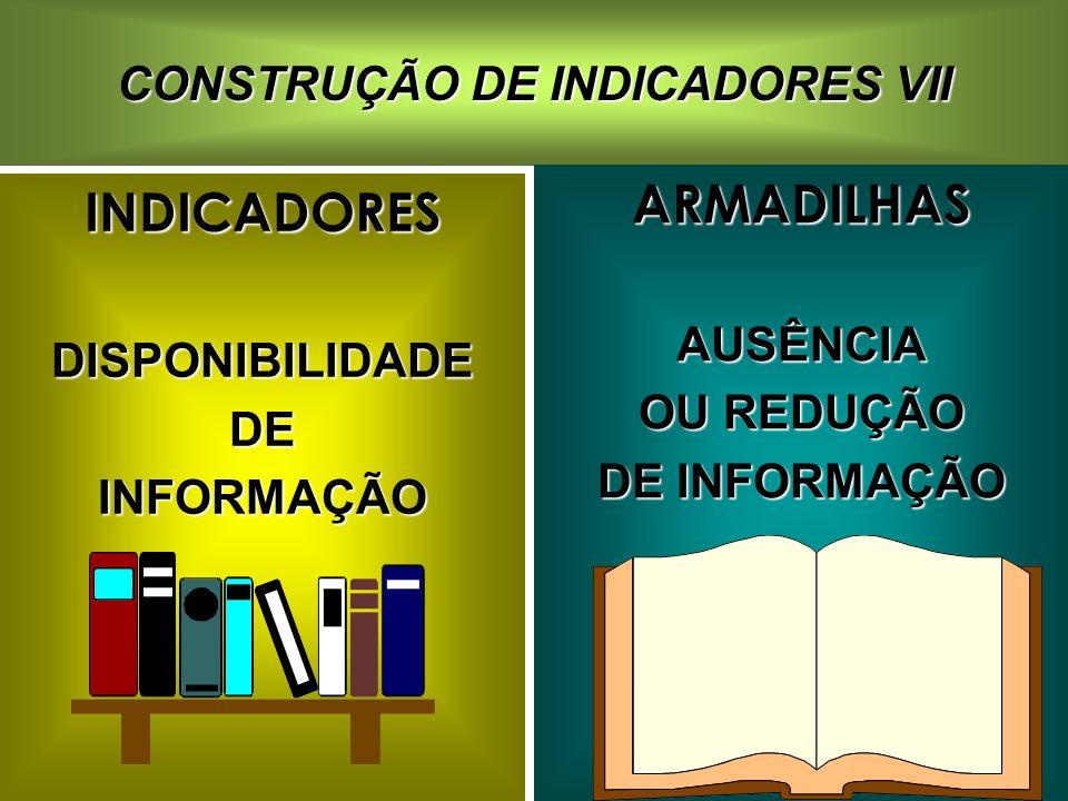 INDICADORESDISPONIBILIDADEDEINFORMAÇÃO CONSTRUÇÃO DE INDICADORES VII ARMADILHASAUSÊNCIA OU REDUÇÃO DE INFORMAÇÃO