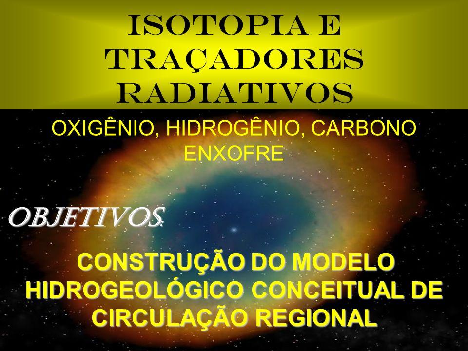 ISOTOPIA E TRAÇADORES RADIATIVOS OXIGÊNIO, HIDROGÊNIO, CARBONO ENXOFRE OBJETIVOS : CONSTRUÇÃO DO MODELO HIDROGEOLÓGICO CONCEITUAL DE CIRCULAÇÃO REGION